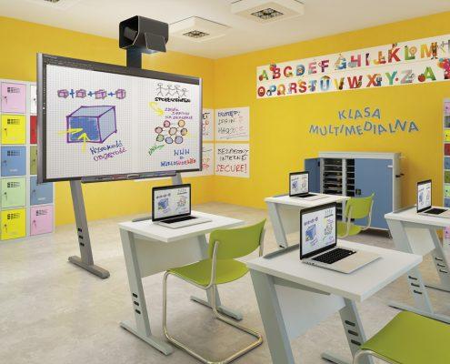 wyposażenie klas szkolnych