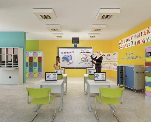 wyposażenie sal szkolnych